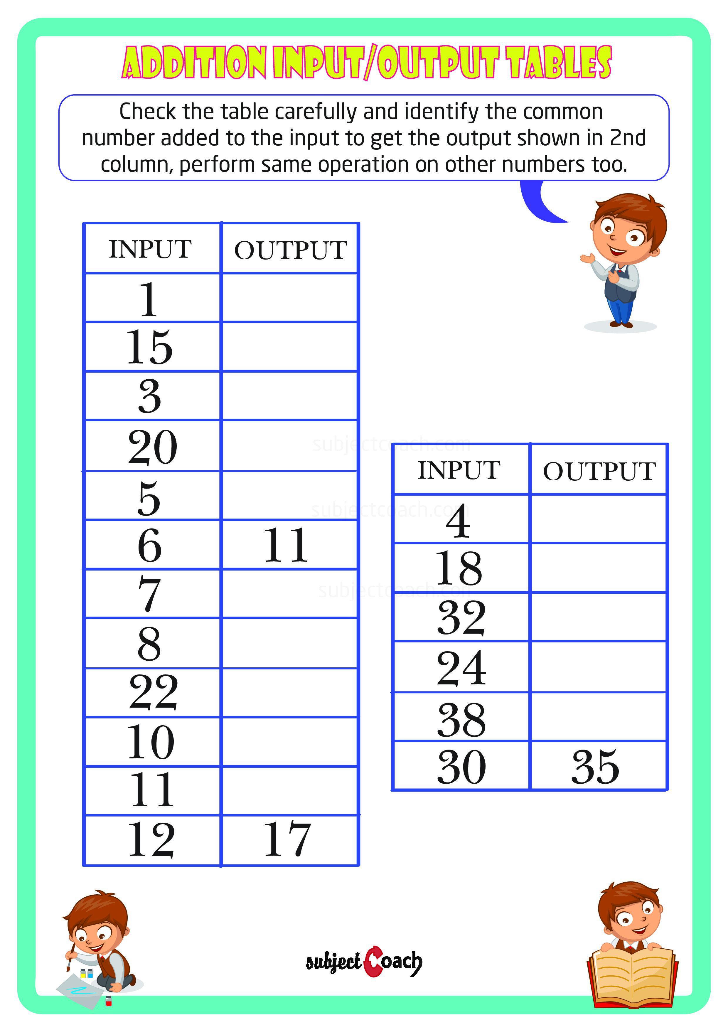 Addition Input Output tables. Problem 1.