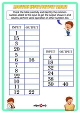 Addition Input Output tables. Problem 2.