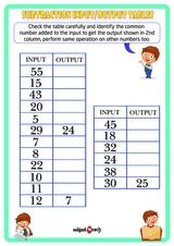 Subtraction Input Output tables. Problem 1.