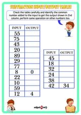 Subtraction Input Output tables. Problem 2.