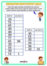 Subtraction Input Output tables. Problem 3.