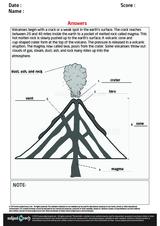 Parts of a Volcano/1