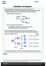 Probability/5